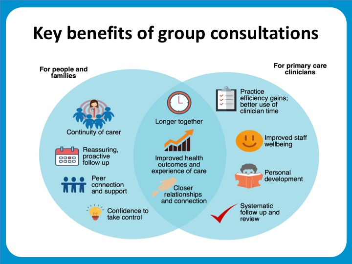 Group consultations key benefits
