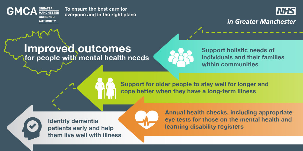 Infographic: improved outcomes for people with mental health needs