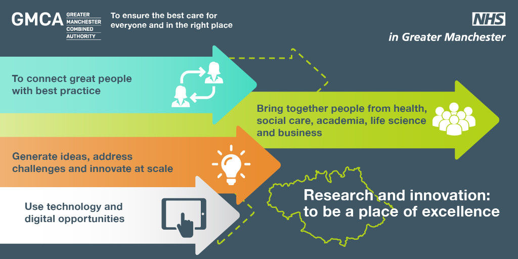Infographic: research and innovation