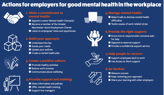 Toolkit can be found at: https://www.gmgoodemploymentcharter.co.uk/media/1470/gm-mental-health-toolkit-for-employers.pdf
